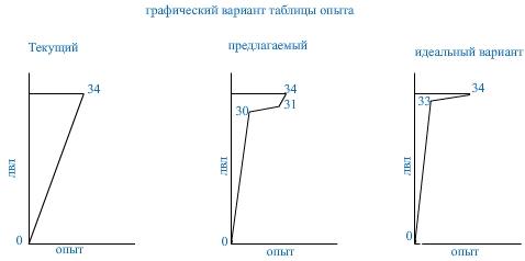 http://www.polymorf.ru/TabExp.jpg